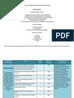 H2. ACPA NASPA Competency Analysis - End