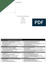 I. Five Year Professional Development Plan