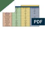 Tabela Financeira Março