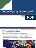 Aspectos de la creatividad