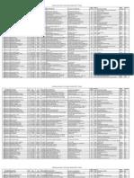 Detainees Who Died in ICE Custody October 2003 - November 2009