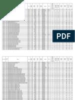 3.3.8 Turbine Generator and Boiler Area Vendor Piping Information