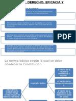3. El Hecho y El Derecho. Eficacia y Validez.