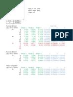 Pengolahan Data Dinamika
