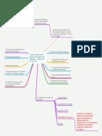 MAPA Programa Sectorial de Desarrollo Agropecuario, Pesquero y Alimentario 2013-2018