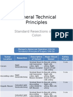 General Technical Principles in colon resection