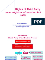 Third Party concept in RTI Act 2005