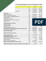 Biovail Excel
