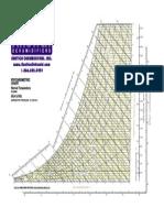 Diagrama Psicrométrico NAUTICA