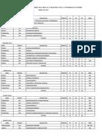 Plan de Estudios de La Carrera de Farmacia y Bioquímica de La Universidad San Pedro (1)