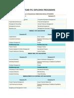 Course Contents 2014