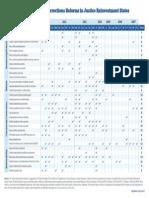 pspp sentencing and corrections reform matrix