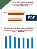 Graficos 1 a 6 - 5º ANO.pdf