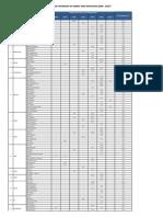 Ranking de Departamentos Por Monto de Inversion en OXI 26-03-15
