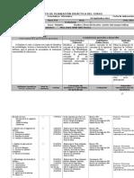 Planeación Didáctica Ingeniería de Software I