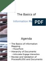the basics of imi