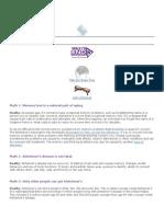 Alzheimer's Myths by Alzheimer Association