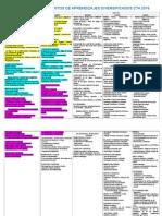 Matriz Diversificado de CTA- modificado.doc