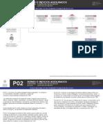 Diagrama Flujo - Bienes o Indicios Asegurados.pdf