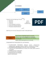 INTRODUCCION A LAS FINANZAS.docx