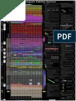 Electromagnetic radiation spectrum.pdf