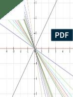 Grafica de Ecuaciones