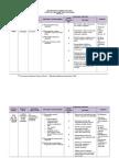 RPT (TMK) THN 5-2015 edited.docx