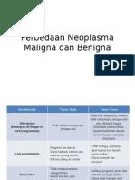 Perbedaan Neoplasma Maligna Dan Benigna