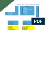 Handegaia'15 - Quadros Competitivos Finais Por Escalão (Versão 01.04)