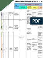 Documentos Técnico Pedagógico 2015