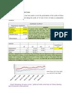 Analysis Debt Mkt