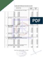 Crane Valves Unit Price - 01-01-2015