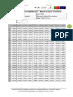 Elementos de Apoio Aos Exercícios – Regime de Juros Compostos - Ufcd 0580