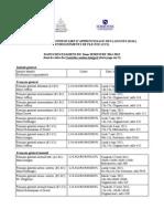 01 FLE FOU Examens CCI 2eme Sem 2014-2015 Dates