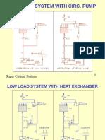 Boiler Tech,High Pressure