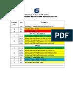 Senarai Kandungan Portfolio P&P