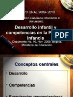 Pfpd Unal 2009- 2010