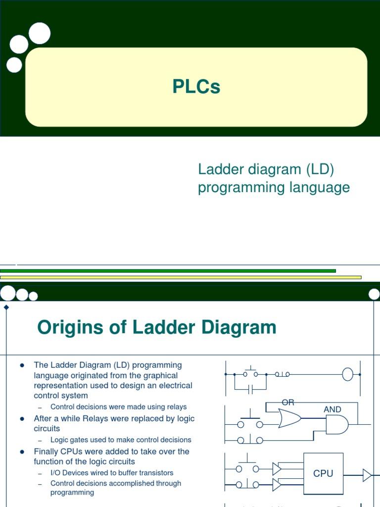 Ladder Diagram Programmable Logic Controller Relay