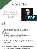 the ganttchart