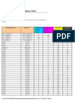 Valores Conversion Pantone-CMYK