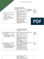 Planificacion Unidad 1 Matematica 5°