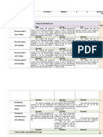 E-portfolio Evaluation Rubric