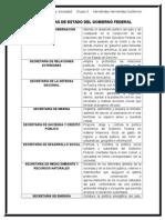 Secretarias de Estado Del Gobierno Federal