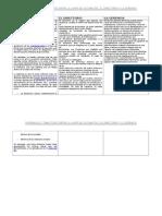 Diferencias y Similitudes Entre La Junta de Accionistas, El Directorio y La Gerencia