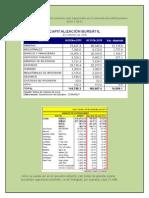 Cuadro Estadístico de Las Acciones Más Negociadas en El Mercado Bursátil Peruano 2010 Y 2011