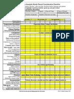 Ward Round Checklist v4 1