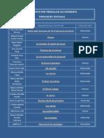 Treballar Les Diferents Tipologies Textuals (3)