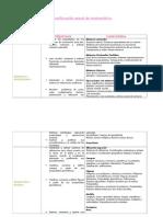 Planificación Anual de Matemática de 7
