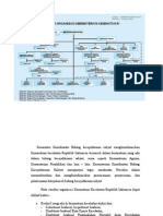 Struktur Organisasi Kementrian Kesehatan