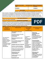 unit plan overview for website - 2